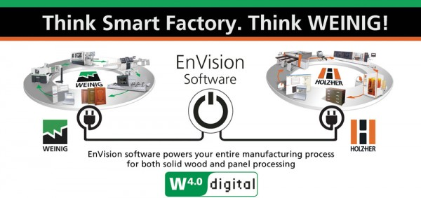 Envision Think smart factory graphic 002